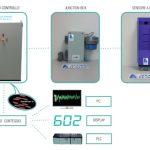 Funzionamento sistema automatico di conteggio barre - Alp Bar Counter