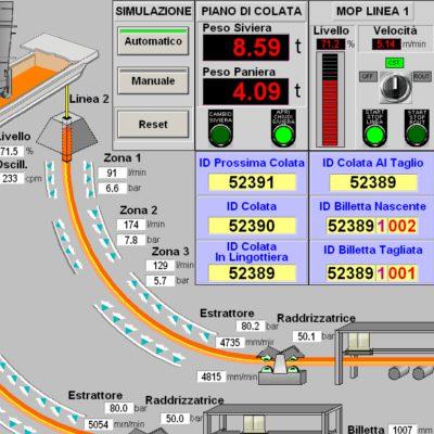 Sistemi di Controllo e Supervisione Alping Italia